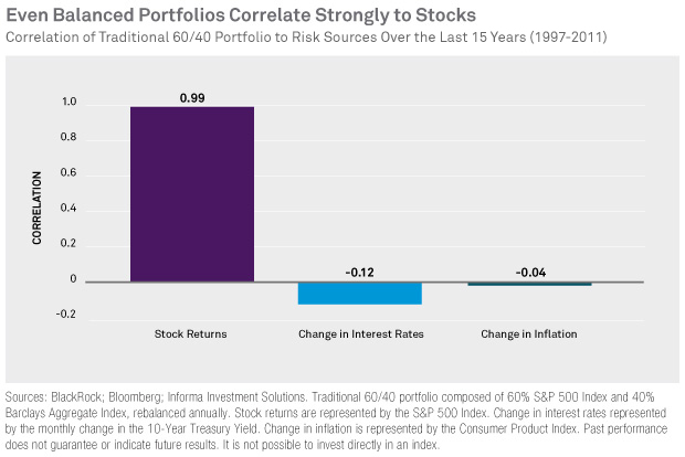 Tuesday links:  speaking with certainty