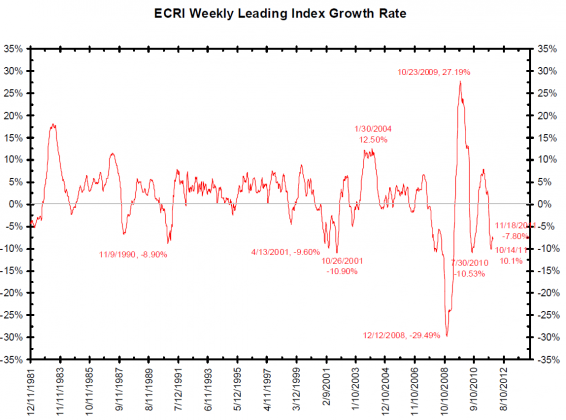 ECRL WLI 566x420 Friday links:  a wider Channel