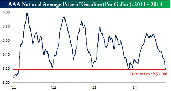 Gasoline_1014