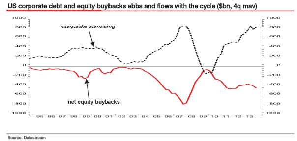 buybacks_1014